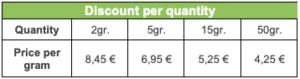 amnesia-cbd-discount-quantity