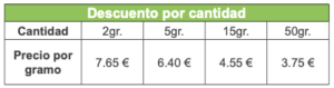Flores_cogollos_cbd_precios_top_ES_032020