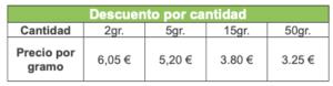 Flores_cogollos_cbd_precios_GH_EN_032020