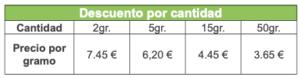 Flores_cogollos_cbd_precios_GOOD_ES_032020
