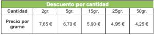 Precio_flores_cbd_superior_2020