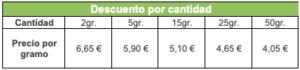 Precio_flores_cbd_2020