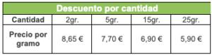 Precio_flores_cbd_premium_2020