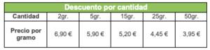 Flores CBD Greenhouse precios 1020