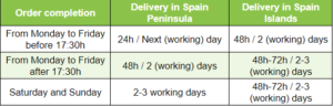 delivery-days